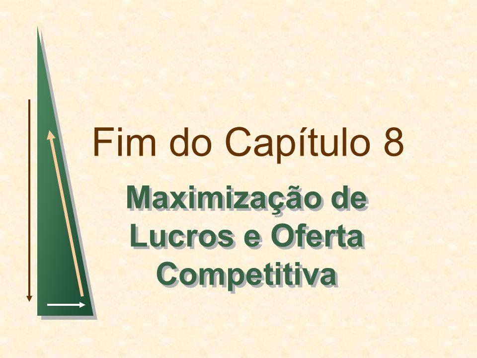 Fim do Capítulo 8 Maximização de Lucros e Oferta Competitiva
