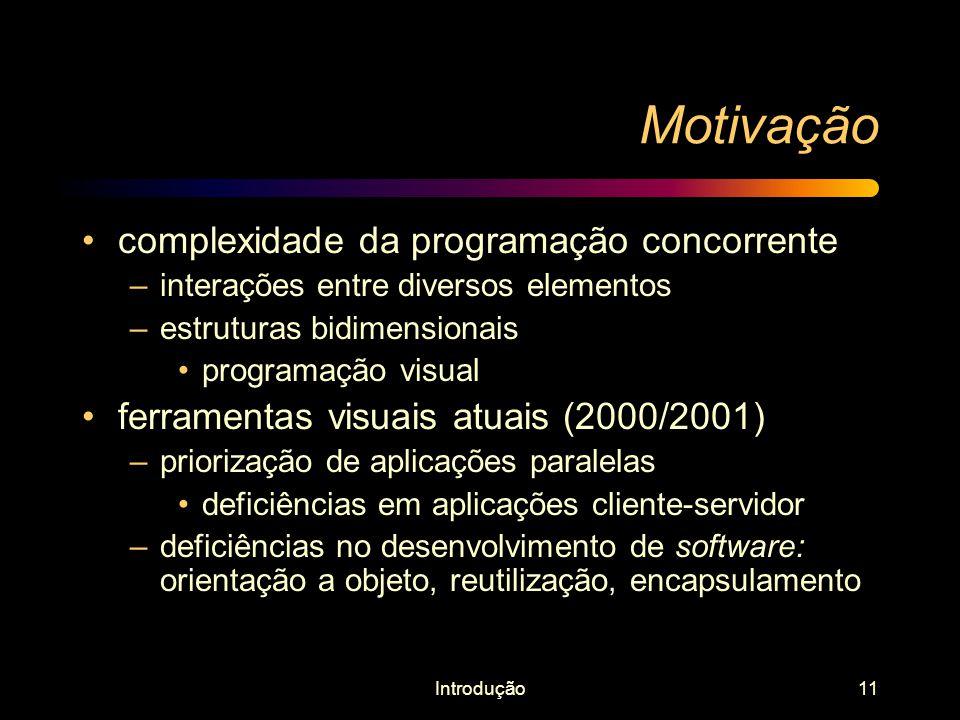 Introdução11 Motivação complexidade da programação concorrente –interações entre diversos elementos –estruturas bidimensionais programação visual ferr