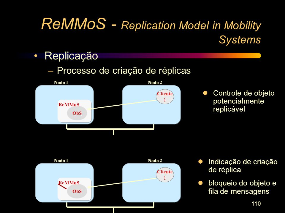 110 ReMMoS - Replication Model in Mobility Systems ObS ReMMoS Nodo 1Nodo 2 Cliente 1 lControle de objeto potencialmente replicável ObS ReMMoS Nodo 1No