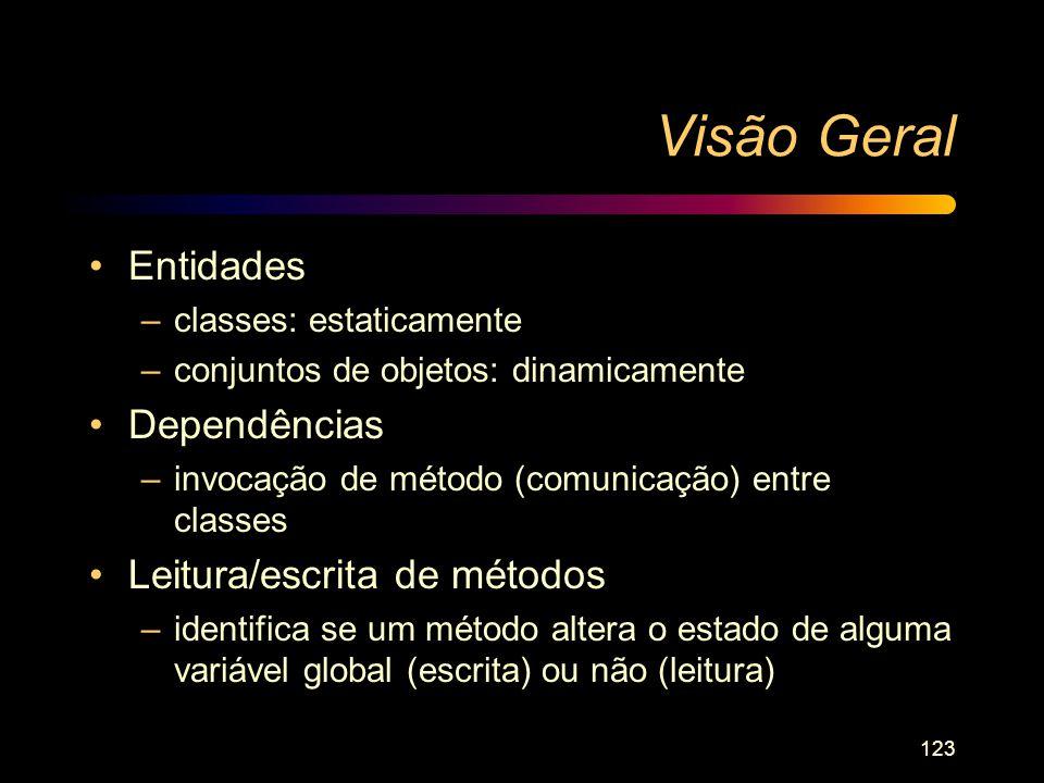 123 Visão Geral Entidades –classes: estaticamente –conjuntos de objetos: dinamicamente Dependências –invocação de método (comunicação) entre classes L