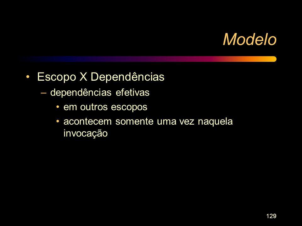 129 Modelo Escopo X Dependências –dependências efetivas em outros escopos acontecem somente uma vez naquela invocação