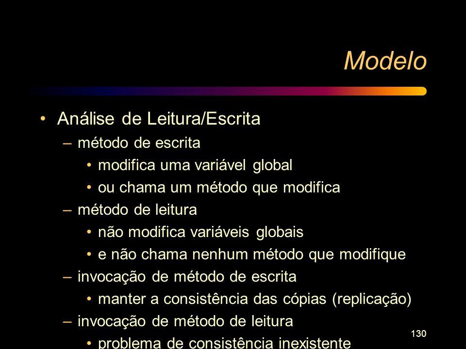 130 Modelo Análise de Leitura/Escrita –método de escrita modifica uma variável global ou chama um método que modifica –método de leitura não modifica