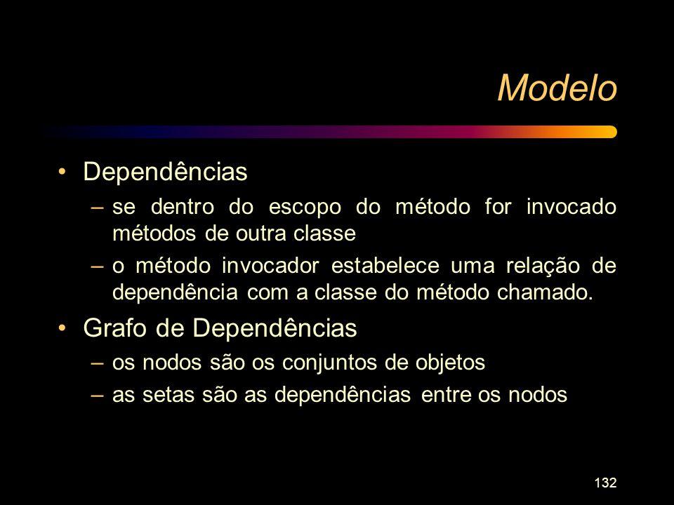 132 Modelo Dependências –se dentro do escopo do método for invocado métodos de outra classe –o método invocador estabelece uma relação de dependência