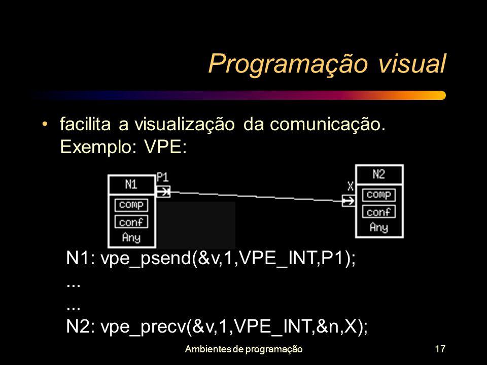 Ambientes de programação17 Programação visual facilita a visualização da comunicação. Exemplo: VPE: N1: vpe_psend(&v,1,VPE_INT,P1);... N2: vpe_precv(&