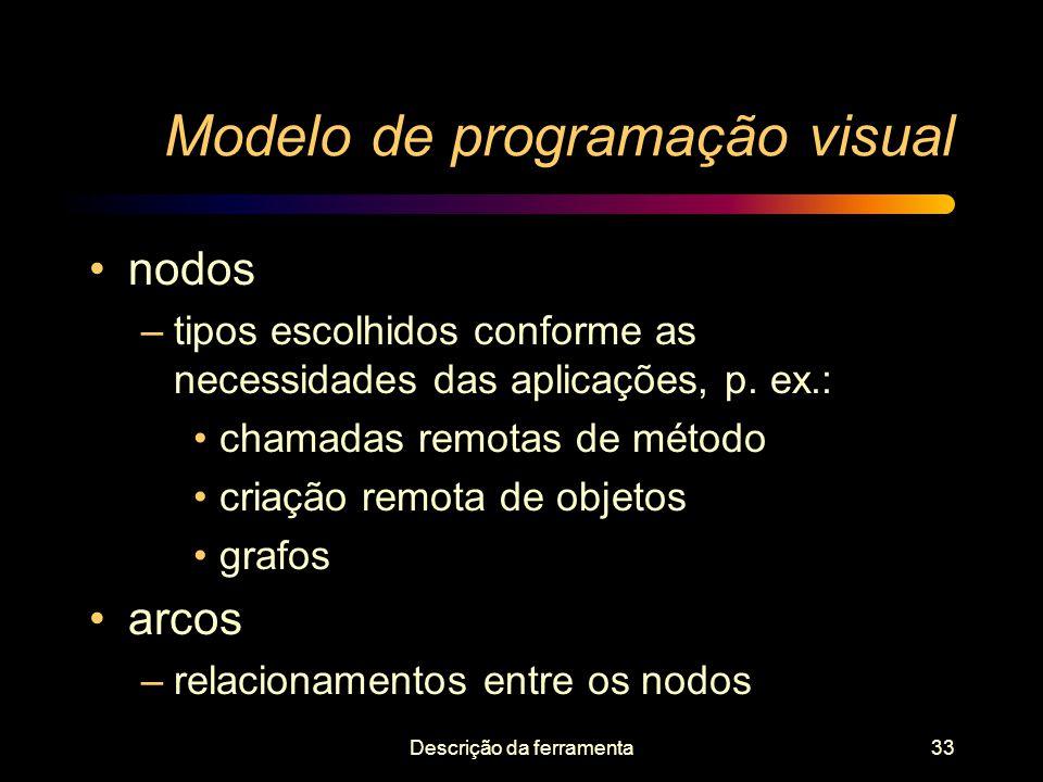 Descrição da ferramenta33 Modelo de programação visual nodos –tipos escolhidos conforme as necessidades das aplicações, p. ex.: chamadas remotas de mé