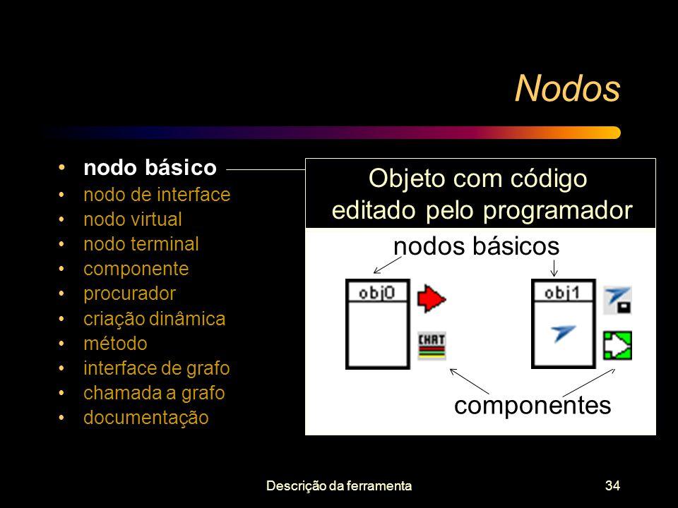 Descrição da ferramenta34 Nodos Objeto com código editado pelo programador nodos básicos componentes nodo básico nodo de interface nodo virtual nodo t