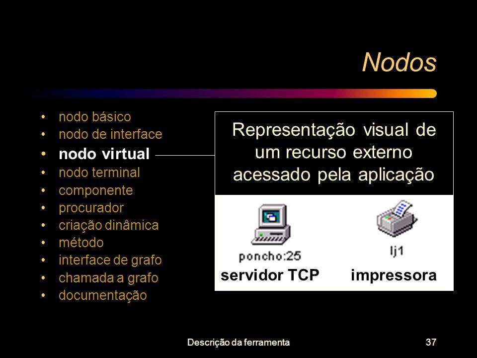 Descrição da ferramenta37 Nodos nodo básico nodo de interface nodo virtual nodo terminal componente procurador criação dinâmica método interface de gr