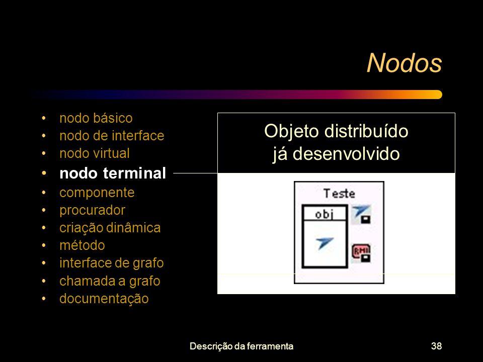 Descrição da ferramenta38 Nodos nodo básico nodo de interface nodo virtual nodo terminal componente procurador criação dinâmica método interface de gr