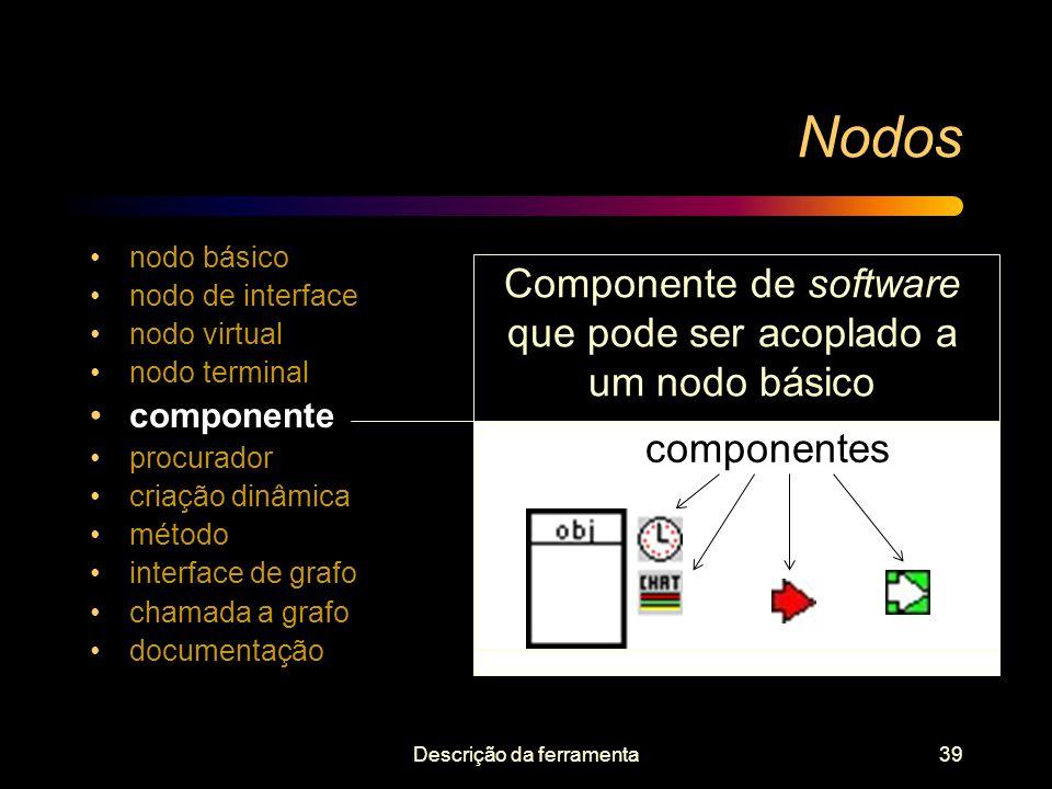 Descrição da ferramenta39 Nodos nodo básico nodo de interface nodo virtual nodo terminal componente procurador criação dinâmica método interface de gr