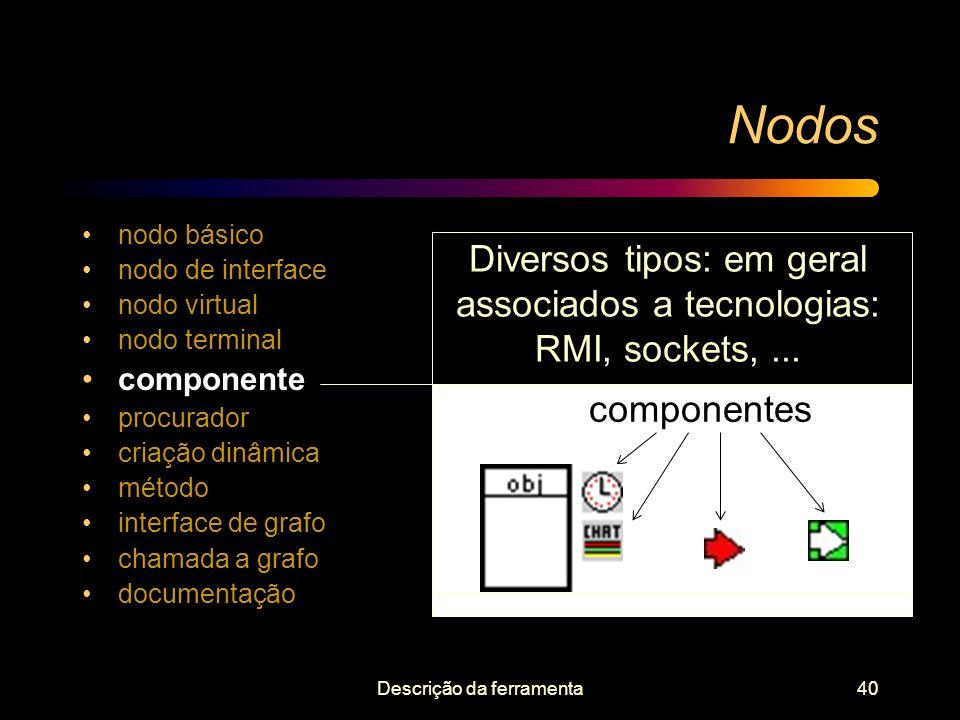 Descrição da ferramenta40 Nodos nodo básico nodo de interface nodo virtual nodo terminal componente procurador criação dinâmica método interface de gr