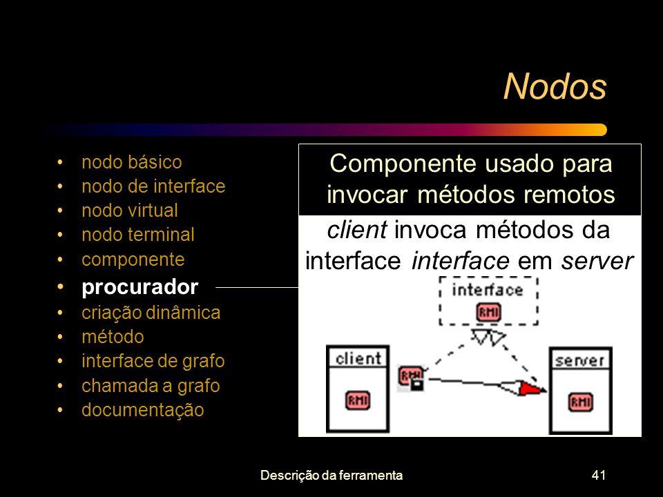 Descrição da ferramenta41 Nodos nodo básico nodo de interface nodo virtual nodo terminal componente procurador criação dinâmica método interface de gr