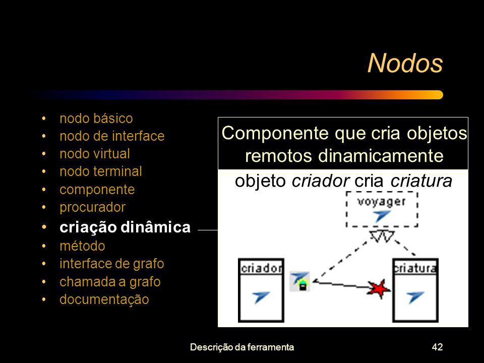 Descrição da ferramenta42 Nodos nodo básico nodo de interface nodo virtual nodo terminal componente procurador criação dinâmica método interface de gr