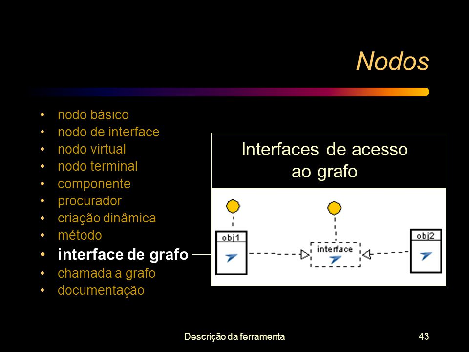 Descrição da ferramenta43 Nodos nodo básico nodo de interface nodo virtual nodo terminal componente procurador criação dinâmica método interface de gr