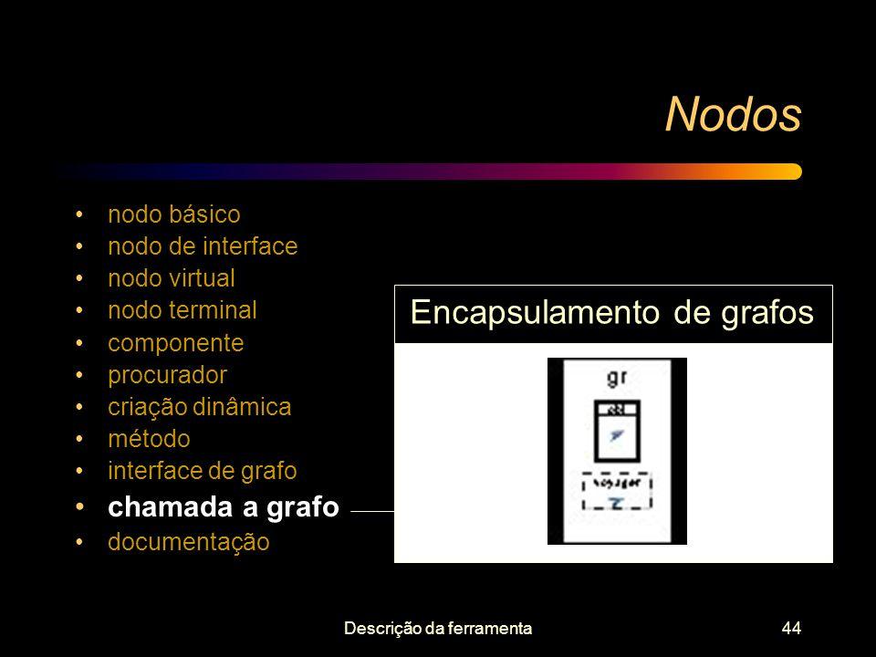 Descrição da ferramenta44 Nodos nodo básico nodo de interface nodo virtual nodo terminal componente procurador criação dinâmica método interface de gr