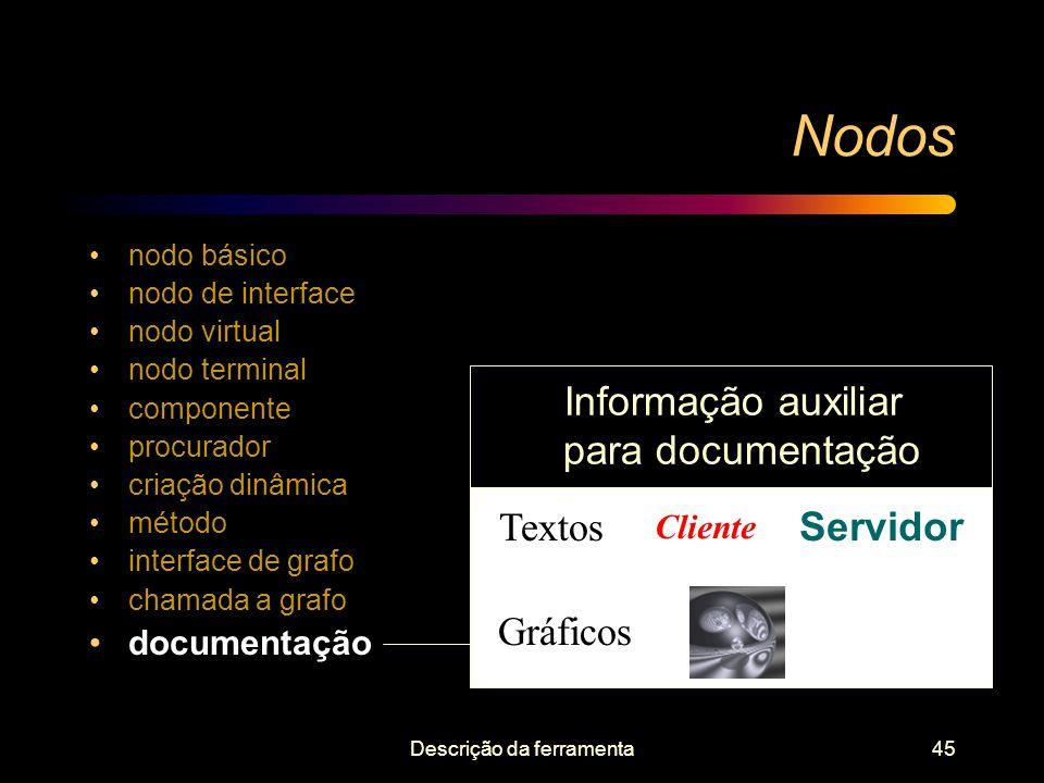 Descrição da ferramenta45 Nodos nodo básico nodo de interface nodo virtual nodo terminal componente procurador criação dinâmica método interface de gr
