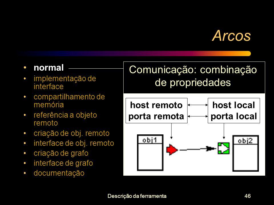 Descrição da ferramenta46 Arcos normal implementação de interface compartilhamento de memória referência a objeto remoto criação de obj. remoto interf