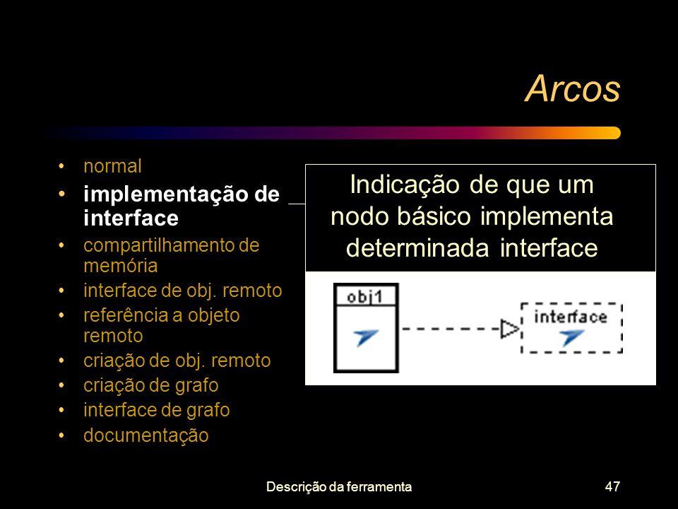 Descrição da ferramenta47 Arcos normal implementação de interface compartilhamento de memória interface de obj. remoto referência a objeto remoto cria