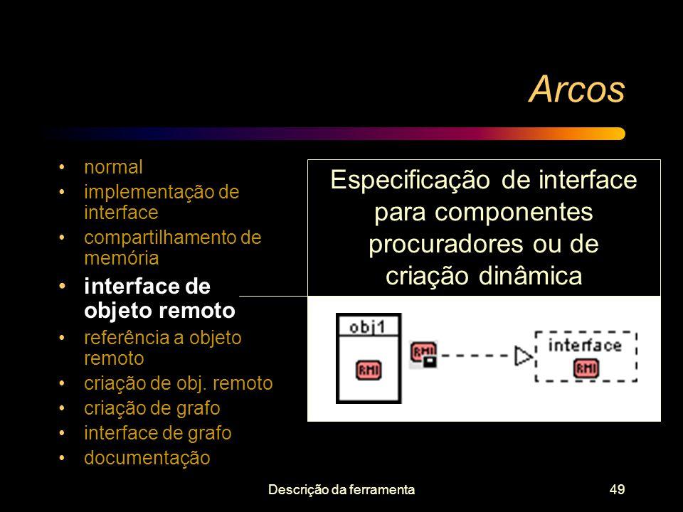 Descrição da ferramenta49 Arcos normal implementação de interface compartilhamento de memória interface de objeto remoto referência a objeto remoto cr