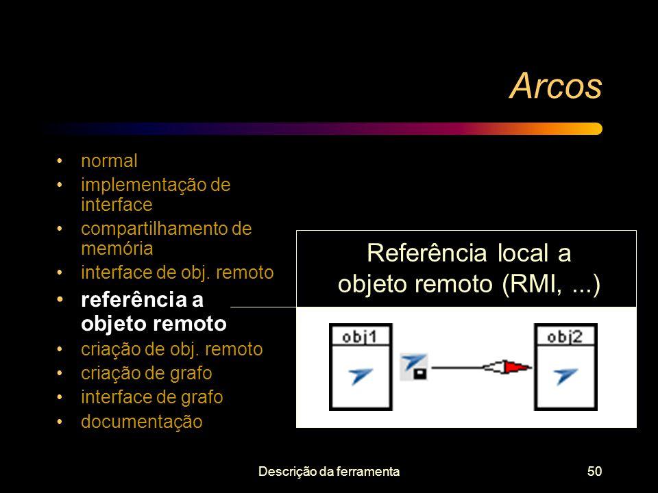 Descrição da ferramenta50 Arcos normal implementação de interface compartilhamento de memória interface de obj. remoto referência a objeto remoto cria