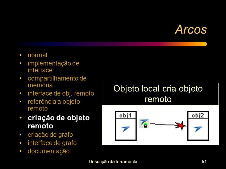 Descrição da ferramenta51 Arcos normal implementação de interface compartilhamento de memória interface de obj. remoto referência a objeto remoto cria
