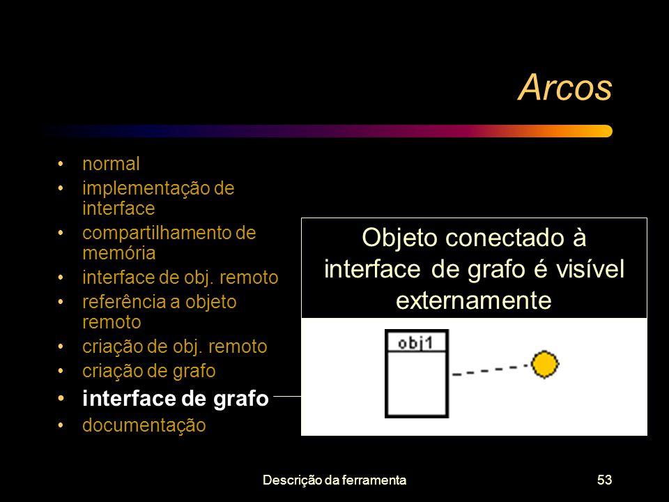 Descrição da ferramenta53 Arcos normal implementação de interface compartilhamento de memória interface de obj. remoto referência a objeto remoto cria