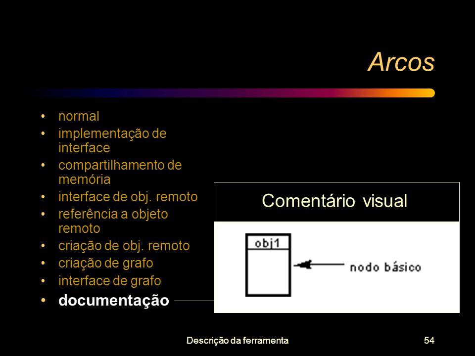 Descrição da ferramenta54 Arcos normal implementação de interface compartilhamento de memória interface de obj. remoto referência a objeto remoto cria