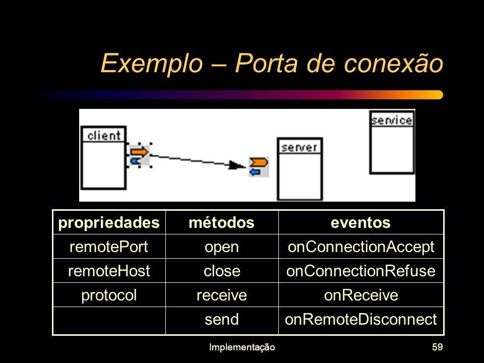 Implementação59 Exemplo – Porta de conexão onRemoteDisconnectsend onReceivereceiveprotocol onConnectionRefusecloseremoteHost onConnectionAcceptopenrem