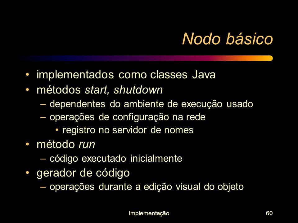 Implementação60 Nodo básico implementados como classes Java métodos start, shutdown –dependentes do ambiente de execução usado –operações de configura