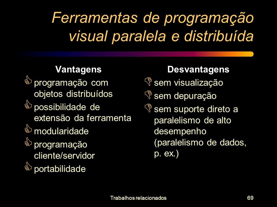 Trabalhos relacionados69 Ferramentas de programação visual paralela e distribuída Vantagens programação com objetos distribuídos possibilidade de exte