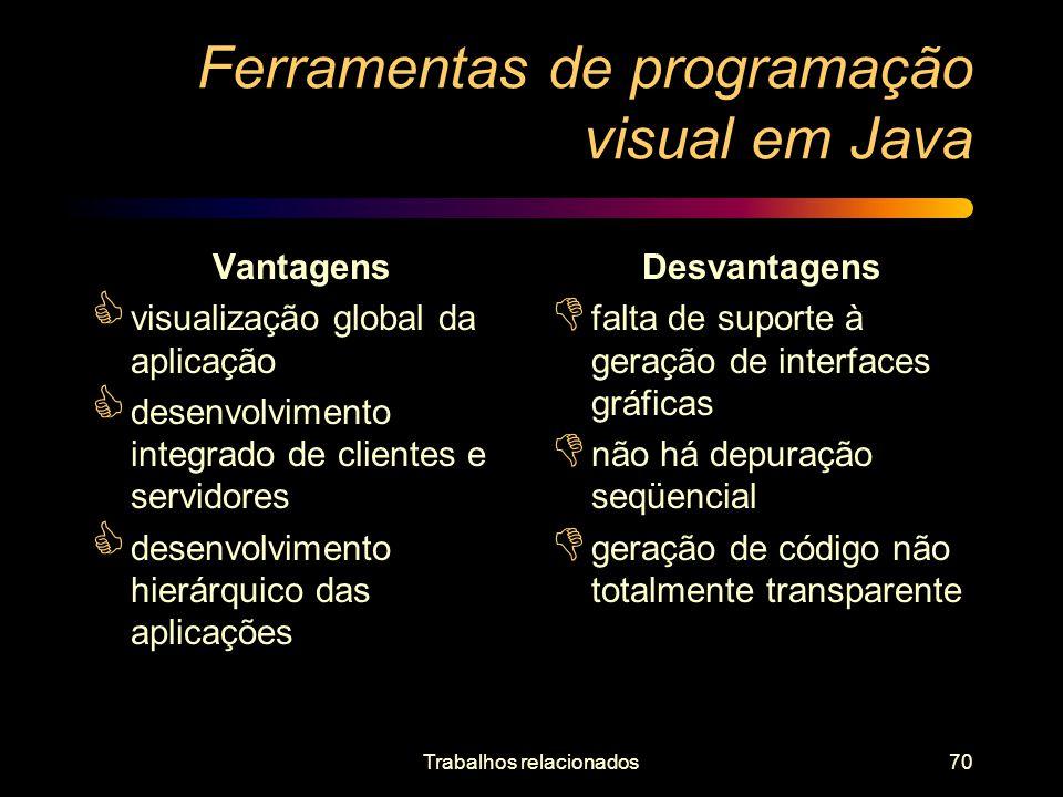 Trabalhos relacionados70 Ferramentas de programação visual em Java Vantagens visualização global da aplicação desenvolvimento integrado de clientes e