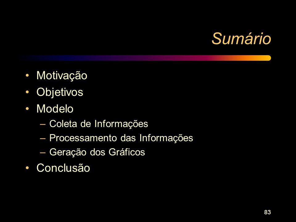 83 Sumário Motivação Objetivos Modelo –Coleta de Informações –Processamento das Informações –Geração dos Gráficos Conclusão