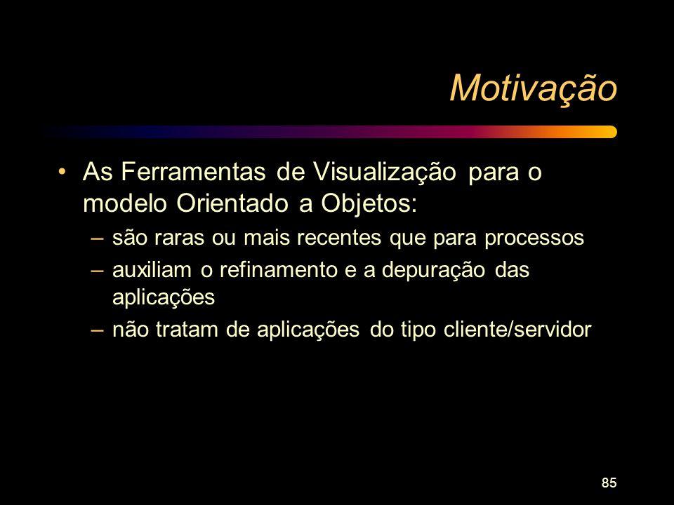 85 Motivação As Ferramentas de Visualização para o modelo Orientado a Objetos: –são raras ou mais recentes que para processos –auxiliam o refinamento
