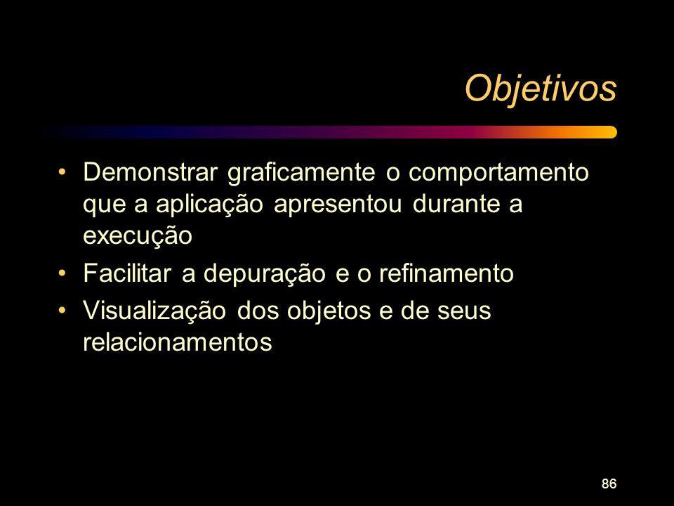 86 Objetivos Demonstrar graficamente o comportamento que a aplicação apresentou durante a execução Facilitar a depuração e o refinamento Visualização