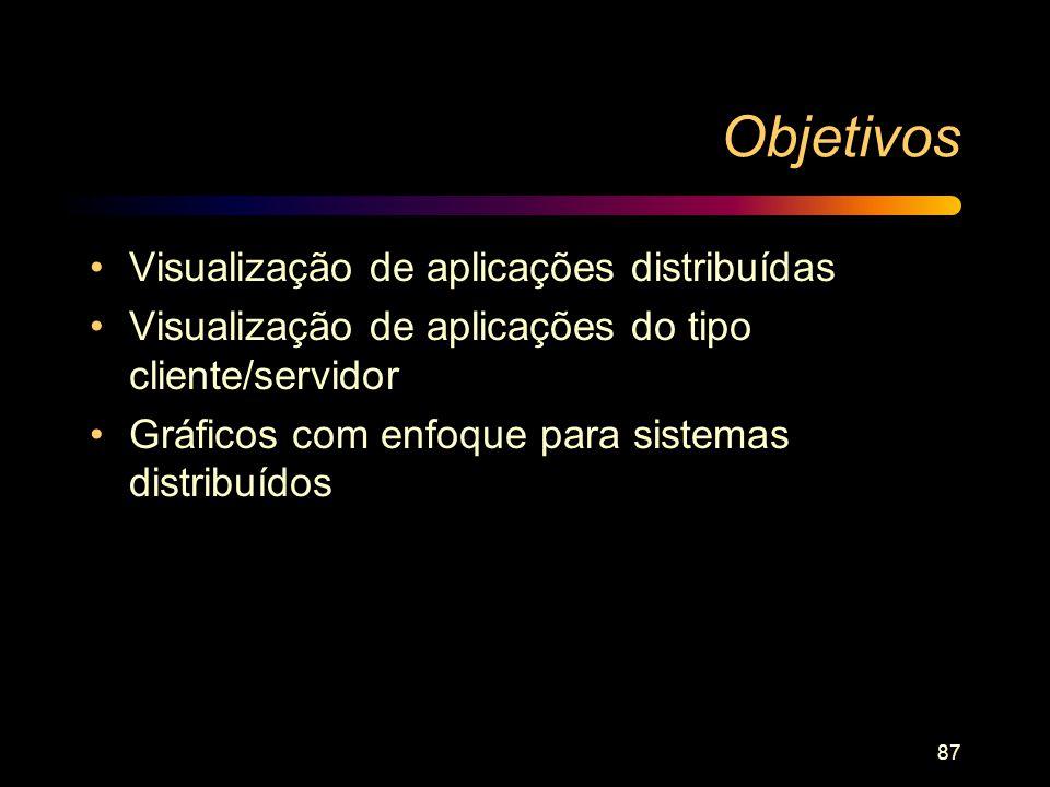 87 Objetivos Visualização de aplicações distribuídas Visualização de aplicações do tipo cliente/servidor Gráficos com enfoque para sistemas distribuíd