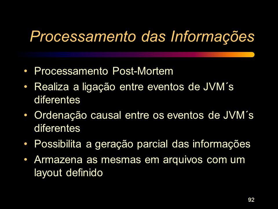 92 Processamento das Informações Processamento Post-Mortem Realiza a ligação entre eventos de JVM´s diferentes Ordenação causal entre os eventos de JV