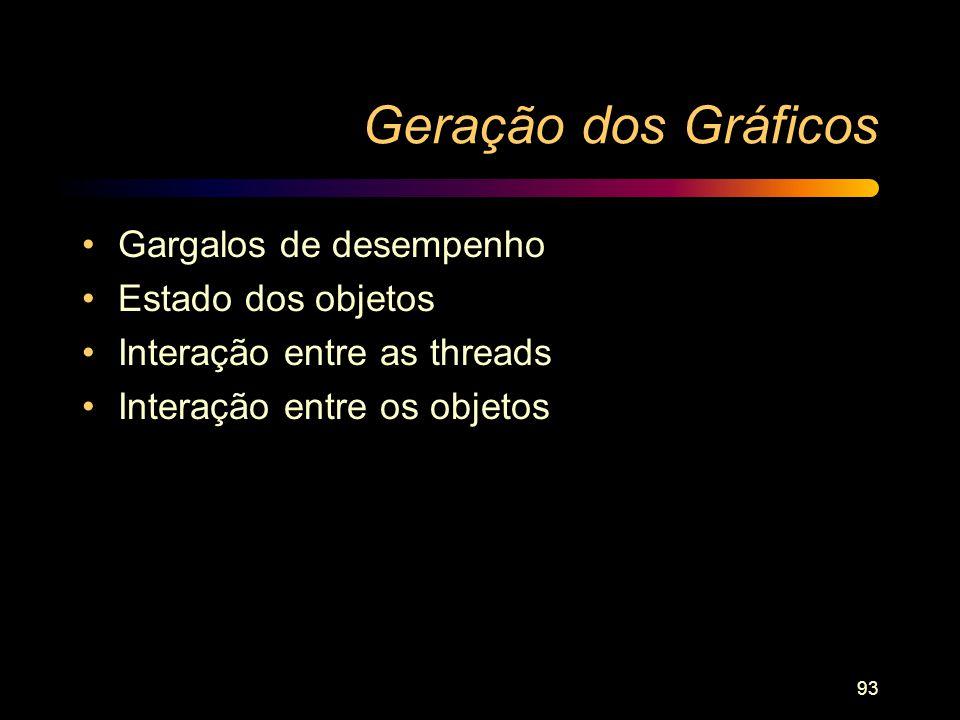93 Geração dos Gráficos Gargalos de desempenho Estado dos objetos Interação entre as threads Interação entre os objetos
