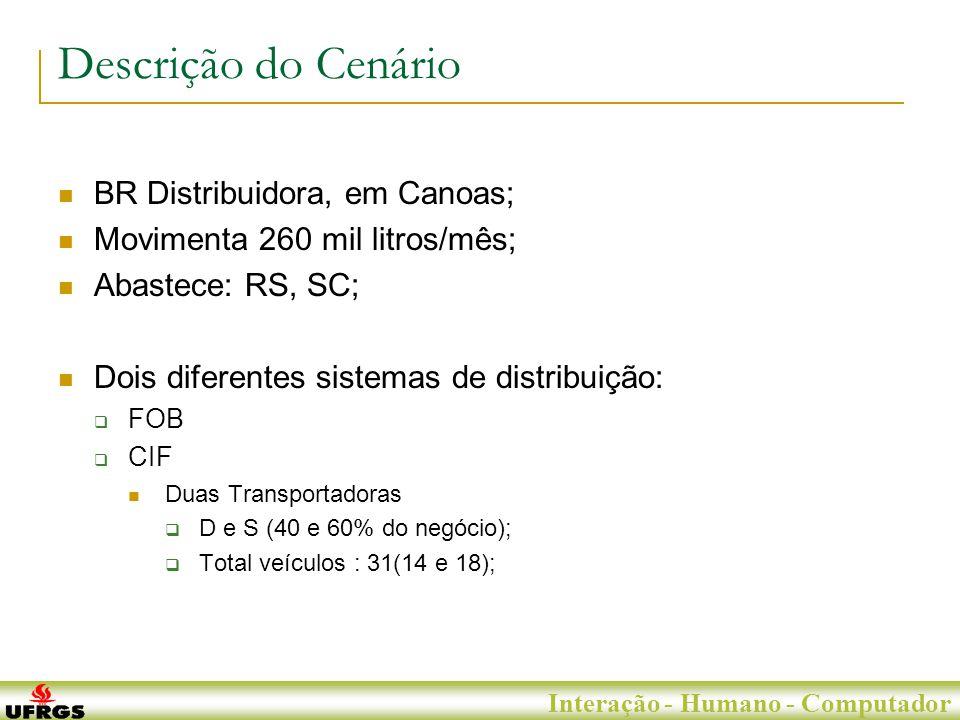 Porto Alegre, 29 de Junho de 2007 Interação - Humano - Computador Descrição do Cenário BR Distribuidora, em Canoas; Movimenta 260 mil litros/mês; Abastece: RS, SC; Dois diferentes sistemas de distribuição: FOB CIF Duas Transportadoras D e S (40 e 60% do negócio); Total veículos : 31(14 e 18);
