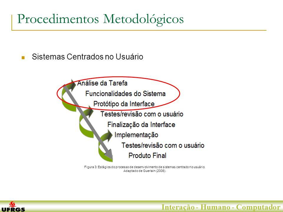 Porto Alegre, 29 de Junho de 2007 Interação - Humano - Computador Procedimentos Metodológicos Sistemas Centrados no Usuário Figura 3: Estágios do processo de desenvolvimento de sistemas centrado no usuário.