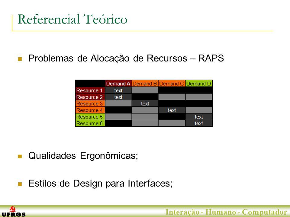 Porto Alegre, 29 de Junho de 2007 Interação - Humano - Computador Referencial Teórico Problemas de Alocação de Recursos – RAPS Qualidades Ergonômicas; Estilos de Design para Interfaces;