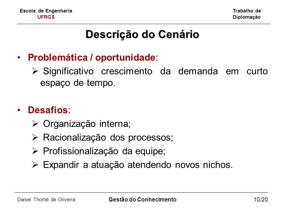Escola de Engenharia UFRGS Trabalho de Diplomação Daniel Thomé de Oliveira Gestão do Conhecimento10/20 Descrição do Cenário Problemática / oportunidad