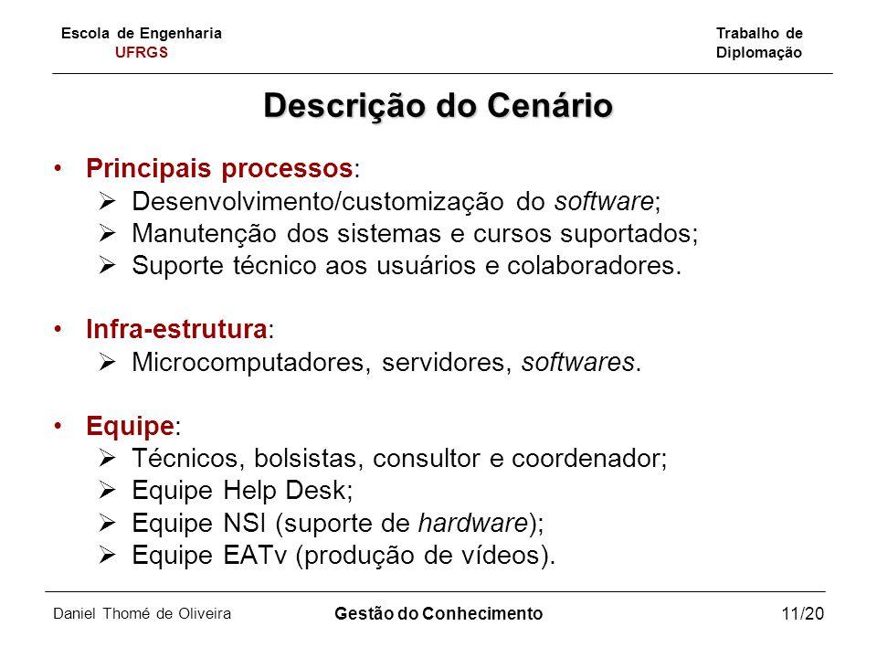 Escola de Engenharia UFRGS Trabalho de Diplomação Daniel Thomé de Oliveira Gestão do Conhecimento11/20 Descrição do Cenário Principais processos: Dese