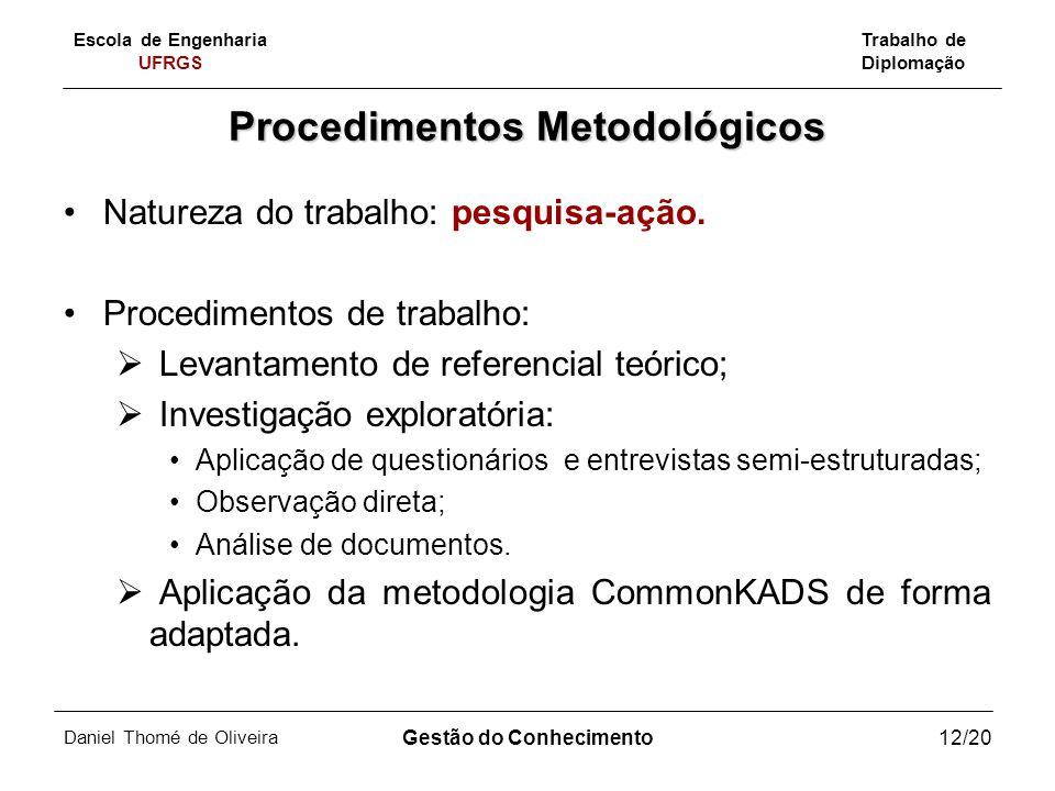 Escola de Engenharia UFRGS Trabalho de Diplomação Daniel Thomé de Oliveira Gestão do Conhecimento12/20 Procedimentos Metodológicos Natureza do trabalh