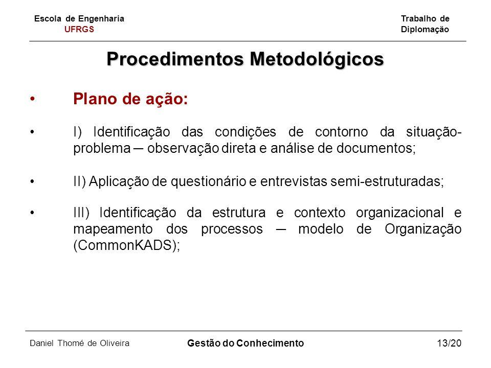 Escola de Engenharia UFRGS Trabalho de Diplomação Daniel Thomé de Oliveira Gestão do Conhecimento13/20 Procedimentos Metodológicos Plano de ação: I) I
