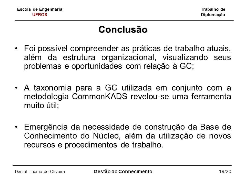 Escola de Engenharia UFRGS Trabalho de Diplomação Daniel Thomé de Oliveira Gestão do Conhecimento19/20 Conclusão Foi possível compreender as práticas