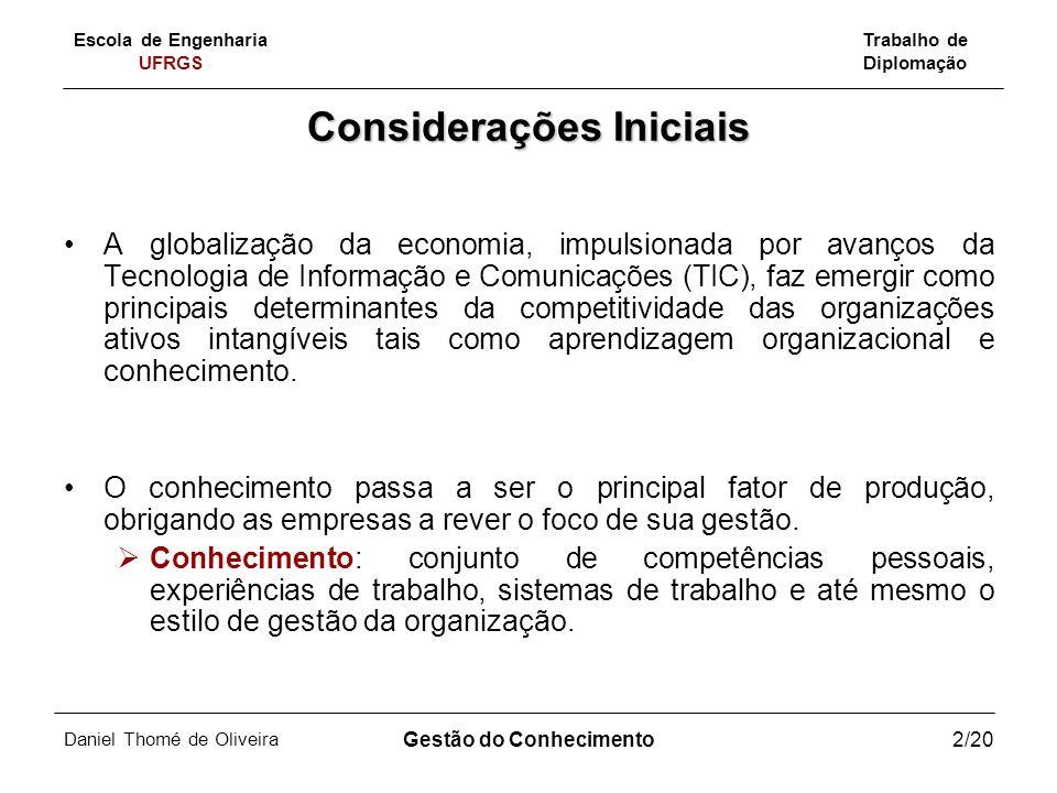 Escola de Engenharia UFRGS Trabalho de Diplomação Daniel Thomé de Oliveira Gestão do Conhecimento2/20 Considerações Iniciais A globalização da economi