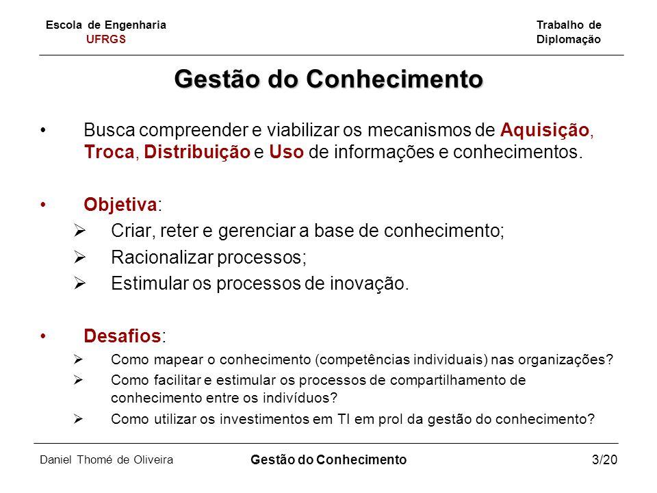 Escola de Engenharia UFRGS Trabalho de Diplomação Daniel Thomé de Oliveira Gestão do Conhecimento14/20 Procedimentos Metodológicos IV) Identificação dos conhecimentos necessários e iniciativas quanto a GC modelo de Tarefa (CommonKADS) aliada a taxonomia (gerar – organizar – compartilhar – aplicar – avaliar); V) Elaboração de um modelo teórico para operacionalização dos processos de GC; VI) Análise dos resultados obtidos.