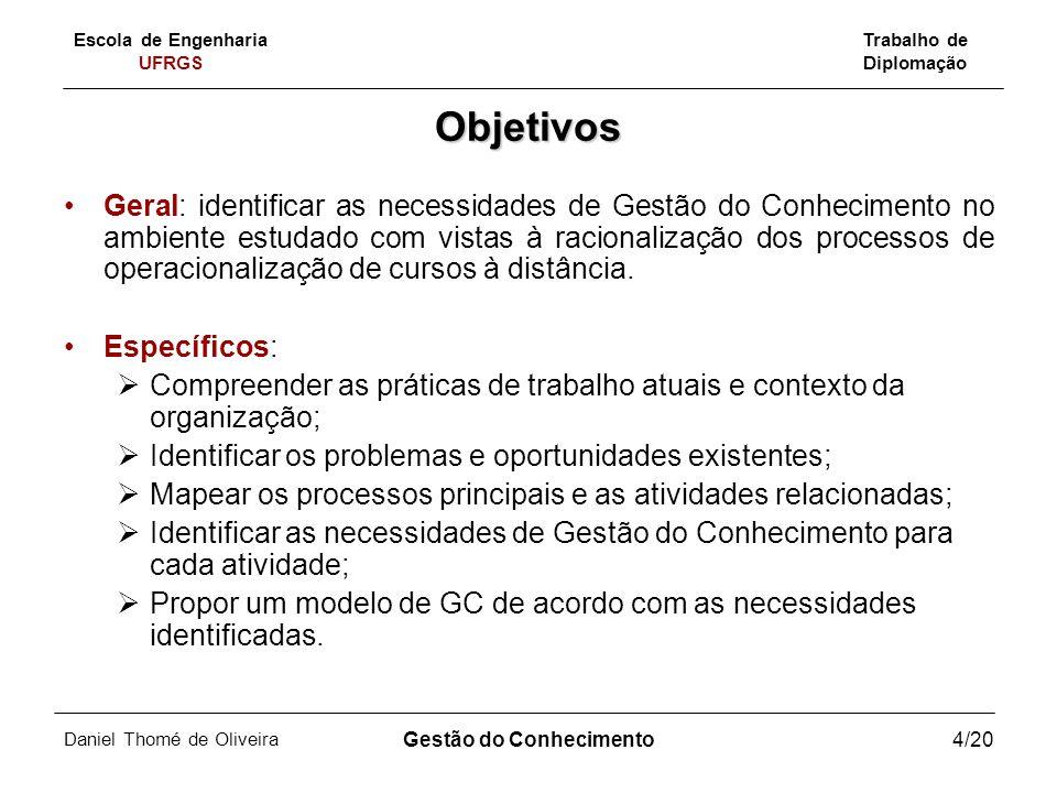 Escola de Engenharia UFRGS Trabalho de Diplomação Daniel Thomé de Oliveira Gestão do Conhecimento4/20 Objetivos Geral: identificar as necessidades de