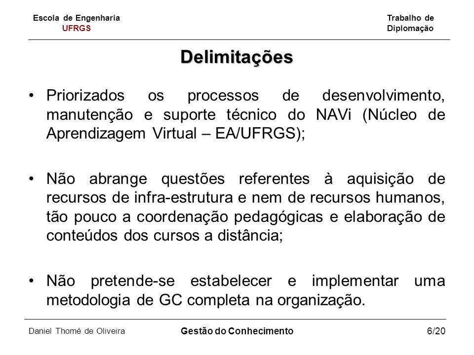 Escola de Engenharia UFRGS Trabalho de Diplomação Daniel Thomé de Oliveira Gestão do Conhecimento6/20 Delimitações Priorizados os processos de desenvo