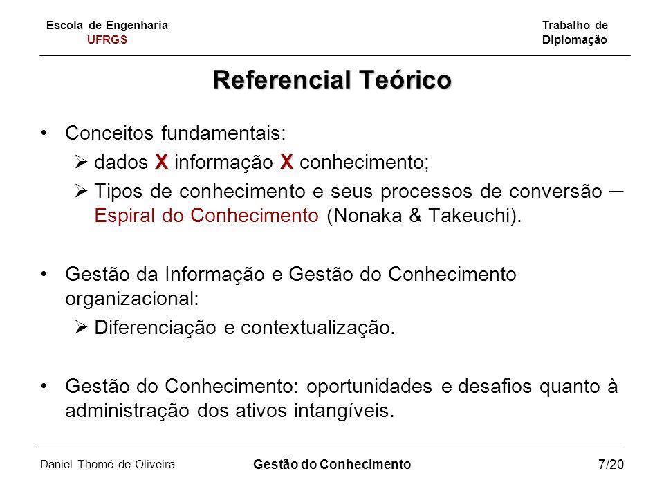 Escola de Engenharia UFRGS Trabalho de Diplomação Daniel Thomé de Oliveira Gestão do Conhecimento7/20 Referencial Teórico Conceitos fundamentais: XX d