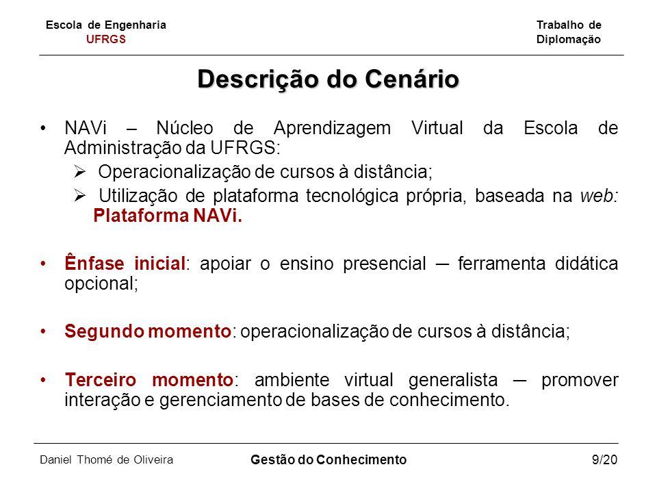 Escola de Engenharia UFRGS Trabalho de Diplomação Daniel Thomé de Oliveira Gestão do Conhecimento9/20 Descrição do Cenário NAVi – Núcleo de Aprendizag